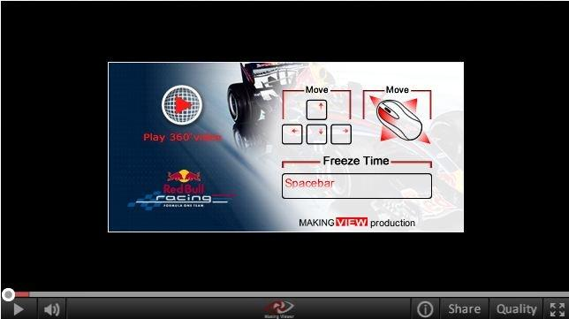 Il futuro dalla rete: i video interattivi a 360 gradi!
