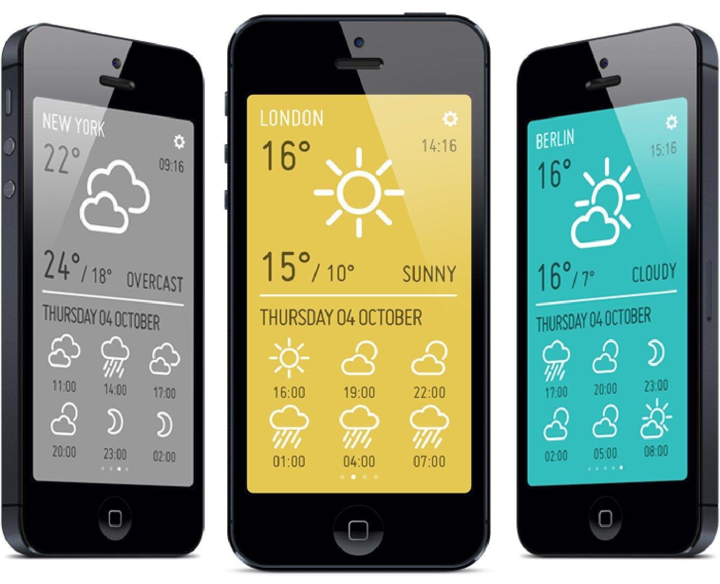 App of the Week: Minimeteo, le previsioni del tempo sempre con te!