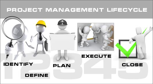 5 domande per migliorare il Project Management