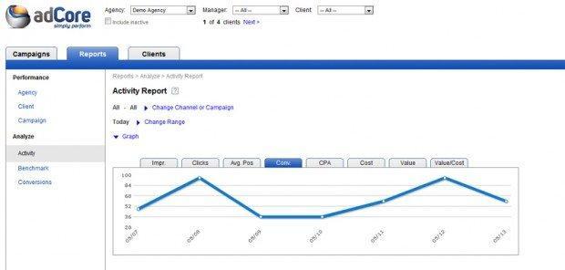 adCore: il Search Engine Marketing diventa facile!