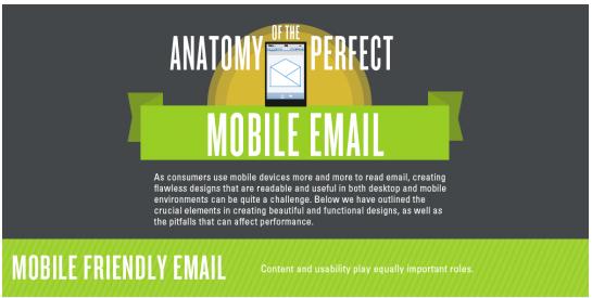 Come creare un'email mobile perfetta [INFOGRAFICA]
