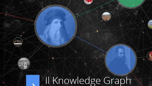Con Knowledge Graph la ricerca Google diventa più intelligente