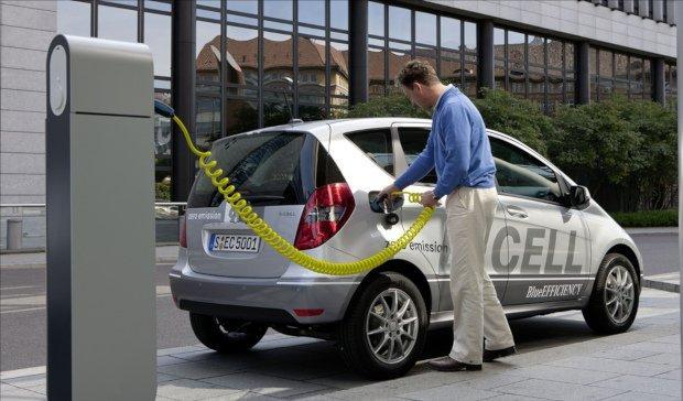 Le prospettive per il settore automotive nel 2013