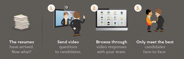 Video colloquio di lavoro: come affrontarlo e sopravvivere