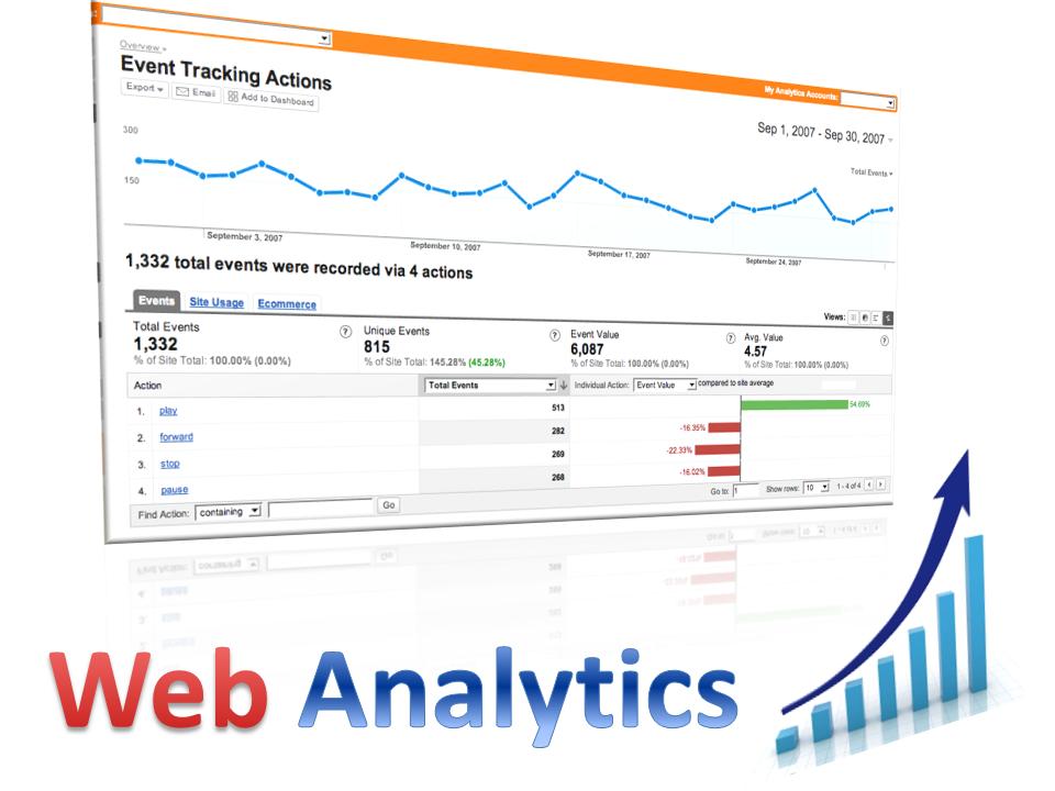 Web Analytics: il lato oscuro del Web