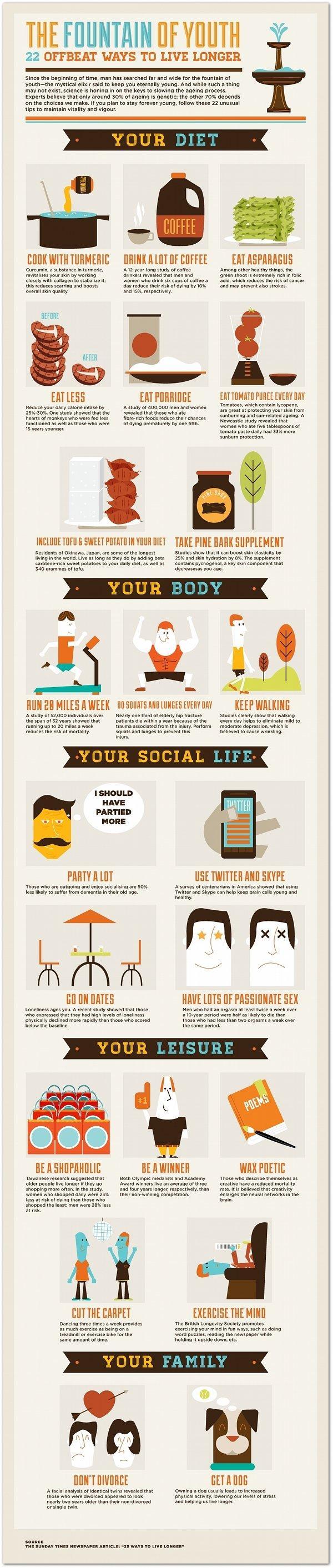 22 cose da fare per vivere più a lungo [INFOGRAFICA]