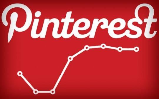 Pinterest introduce finalmente i suoi analytics! [HOW TO]