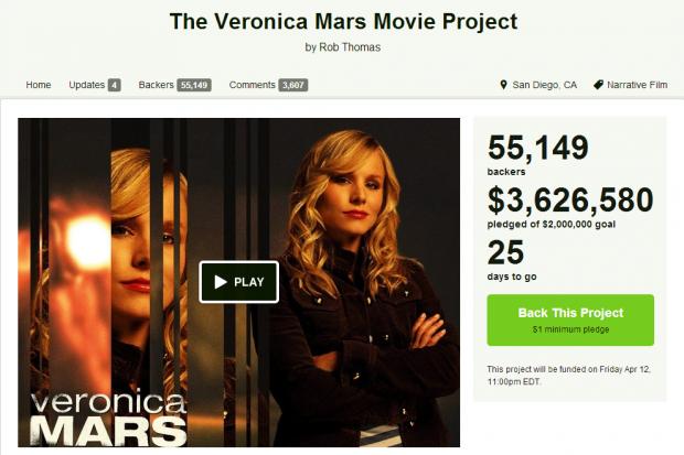 Veronica Mars: dalla Tv al grande schermo grazie al crowdfunding
