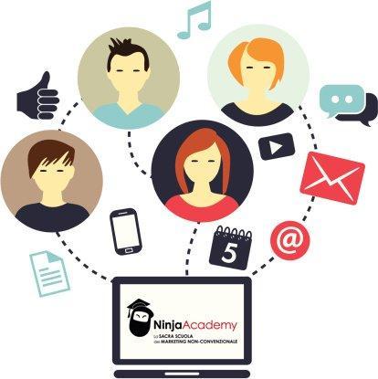 Qual è il potenziale dei Social Media? Quattro chiacchiere con Tommaso Sorchiotti e Simone Tornabene [INTERVISTA]