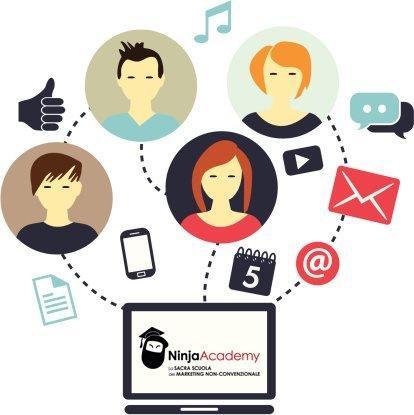 Ninja Academy - Social Media Marketing