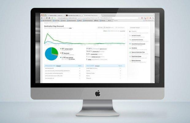 Email marketing: le 7 metriche fondamentali
