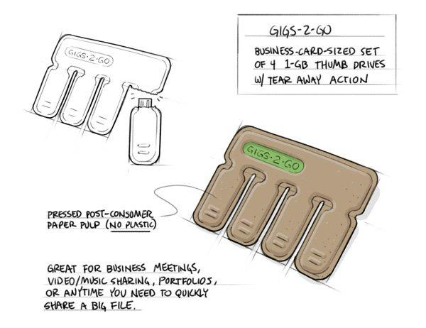 GIGS.2.GO, quando la tecnologia diventa ecologica