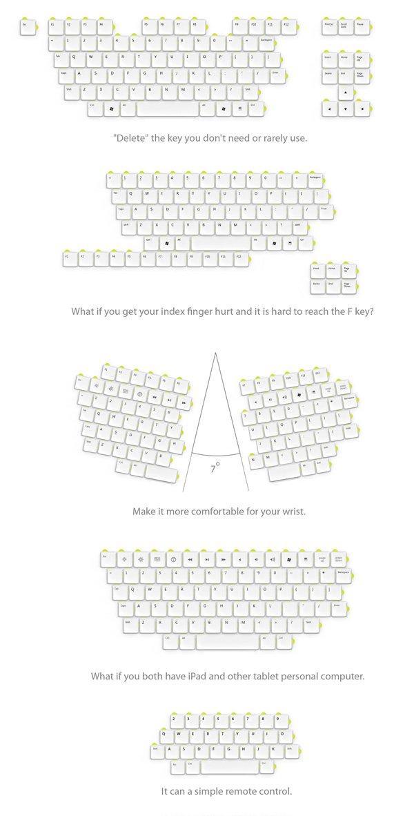 Puzzle Keyboard, la tastiera che si smonta e si rimonta