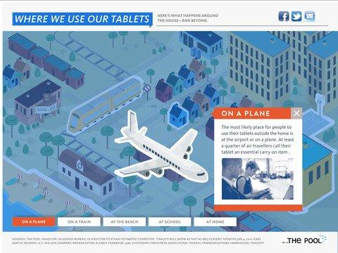 App of the Week: The Pool, la rivoluzione dei tablet…su tablet
