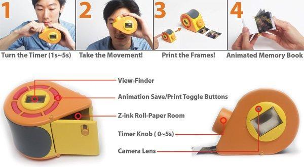 GIF-TY, crea una GIF e stampane il libro animato!