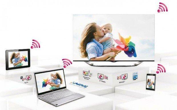 LG e le Smart Tv: scopriamo come immagina il futuro