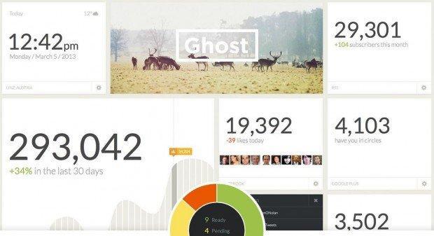 Ghost: la piattaforma per blogger alternativa a Wordpress