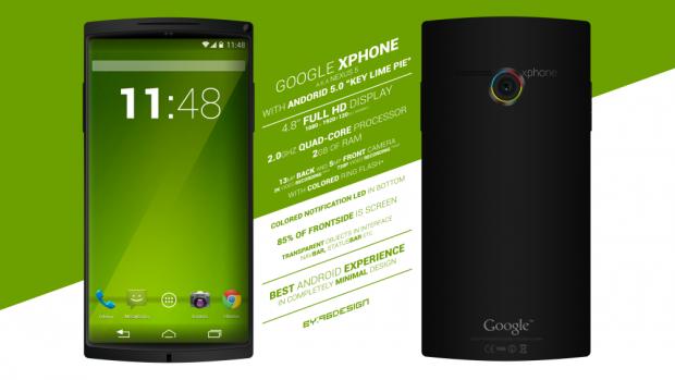 7 nuovi prodotti made in Google