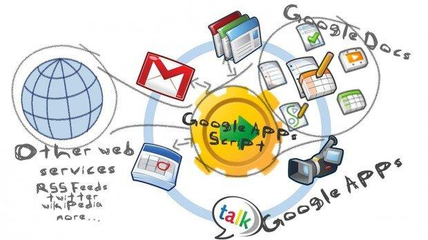 Google festeggia i suoi primi 10 anni… di fallimenti! [INFOGRAFICA]