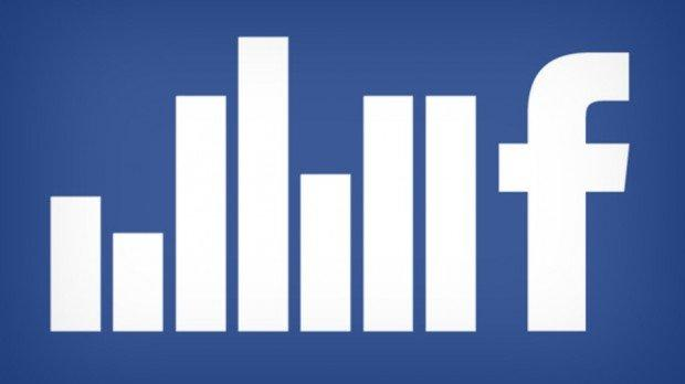Facebook News: insight, embedded post e (forse) video adv