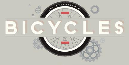 L'evoluzione della bicicletta secondo Pop Chart Lab [INFOGRAFICA]
