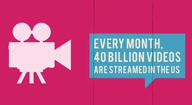 Online video: dati e statistiche per il 2013 [INFOGRAFICA]
