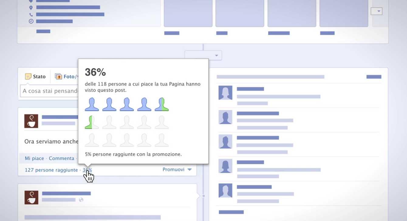Perché la visibilità dei post su Facebook è diminuita?
