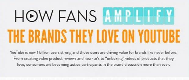 Come i fan amplificano i brand che amano su YouTube [INFOGRAFICA]