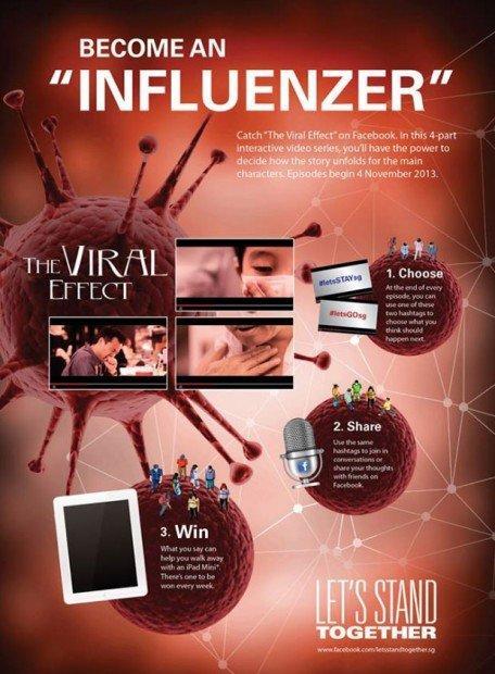 """Webserie, la strategia interattiva di """"The Viral Effect"""""""