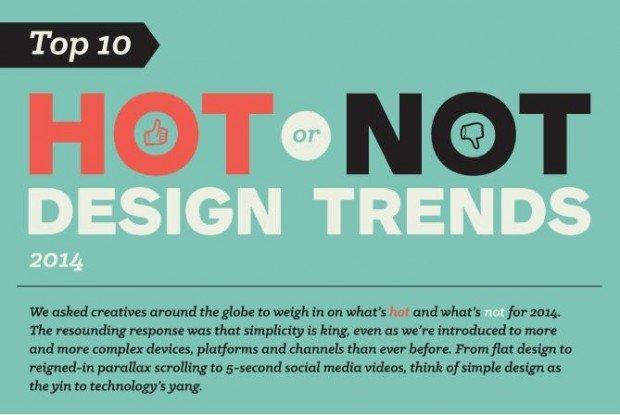 Graphic design: ecco 10 trend per il 2014