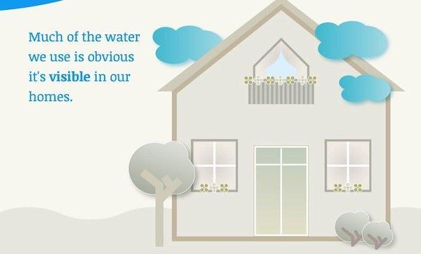 Mangiamo 3496 litri d'acqua al giorno: questa infografica ci spiega come