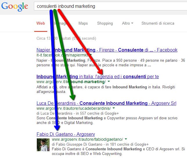 consulenti inbound marketing