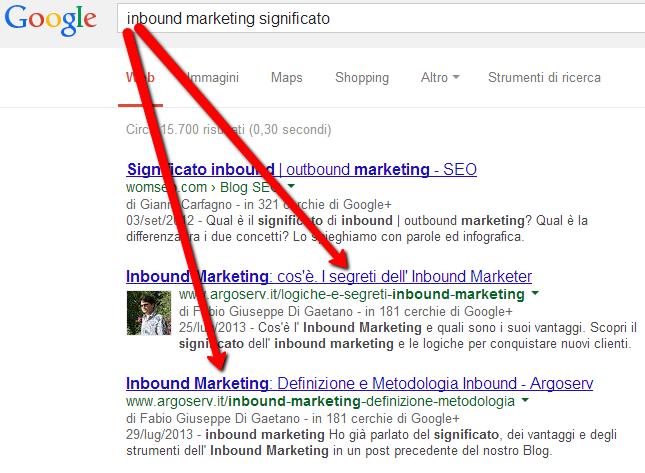 inbound marketing significato
