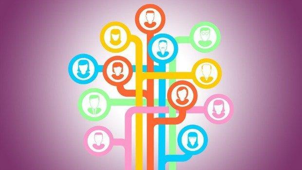 Social media mix: quali social network vanno connessi e perché