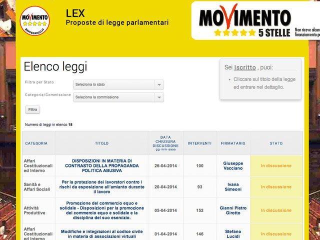 Home page del social media del Movimento 5 Stelle