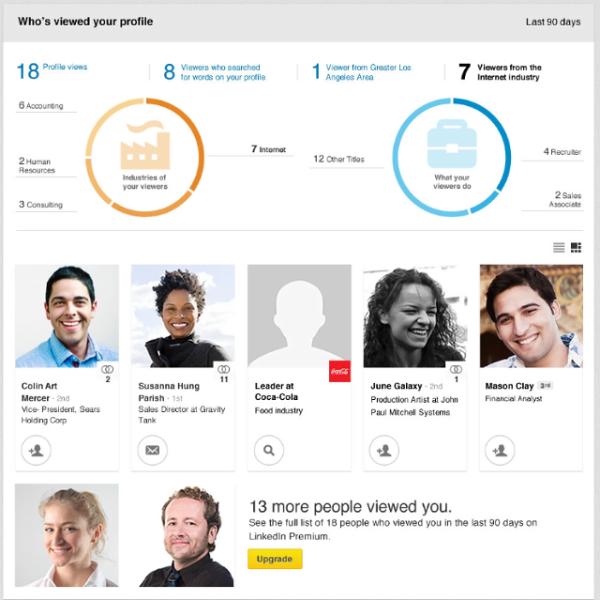 """Con """"Chi ha visitato il tuo profilo"""" di Linkedin è più facile trovare lavoro"""