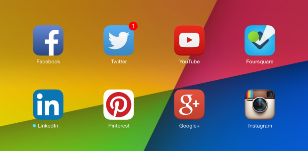 Guida alla scelta del social network più adatto al vostro business