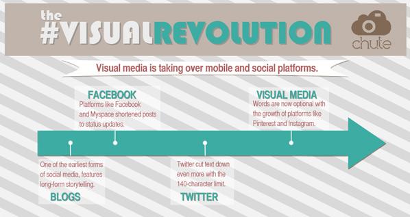 6 tools per rendere ancora più visual i social media
