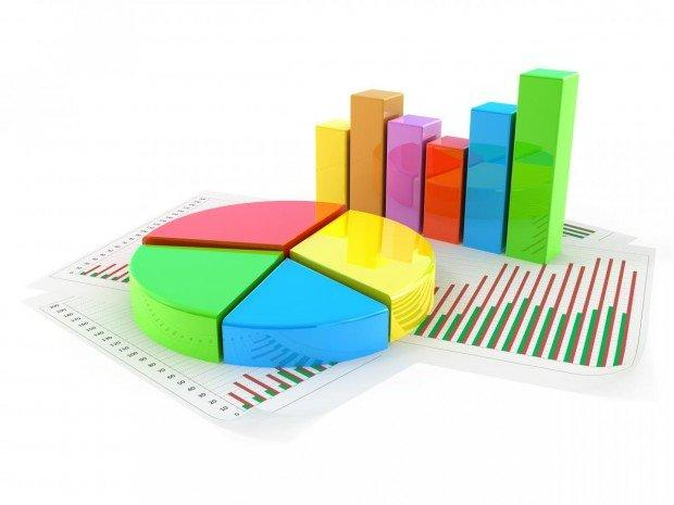 Performance Marketing e Web Analytics