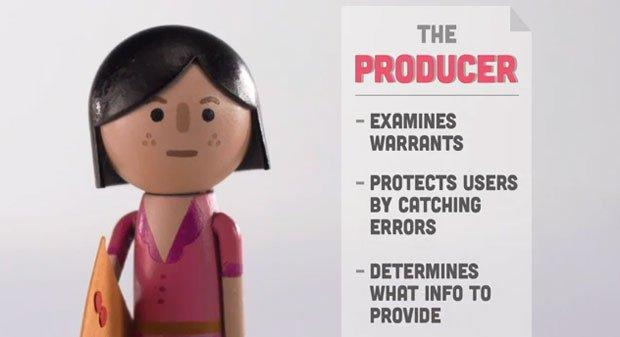 Google privacy policy e leggi: un'animazione per capire [VIDEO]