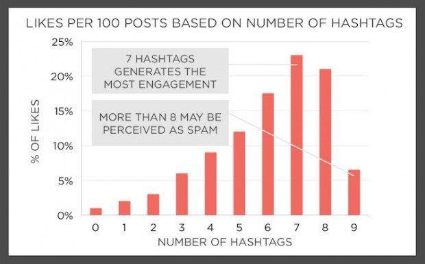Piqora come aumentare il ROI su Pinterest Tumblr e Instagram
