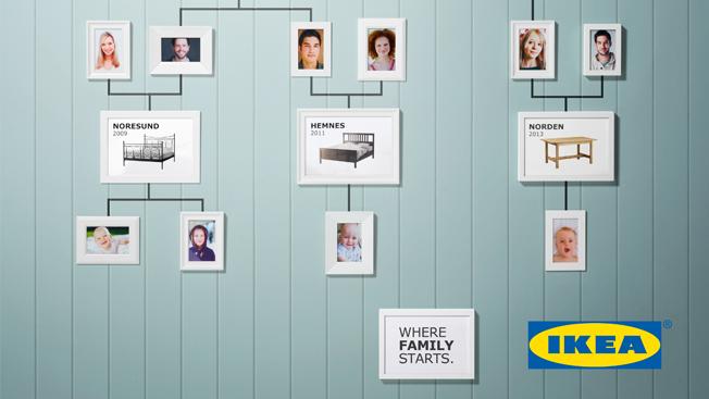Dove nasce la famiglia secondo Ikea?