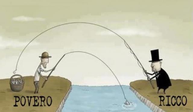 La struttura della disuguaglianza