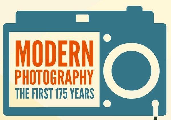 La storia della fotografia moderna in un'infografica
