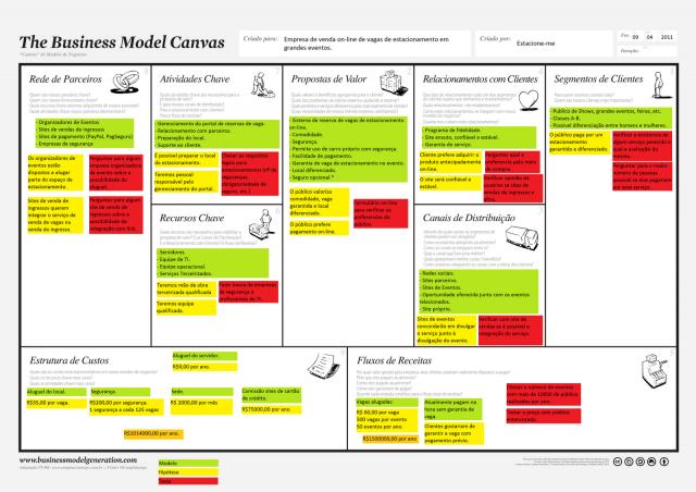 Viaggio al centro dei Business Model: 10 libri da consultare