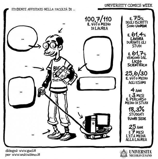 University Comics Week: gli studenti dell'Università Niccolò Cusano diventano fumetti di Gud