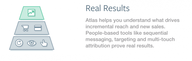 Atlas Facebook adv