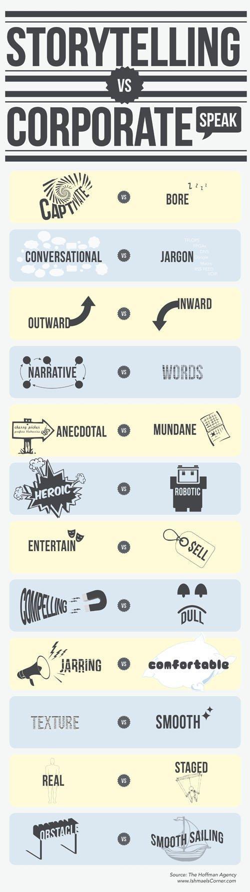 I vantaggi dello Storytelling