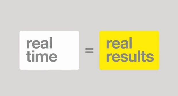 Reactvertising, l'ultima frontiera del Real Time Marketing [VIDEO]