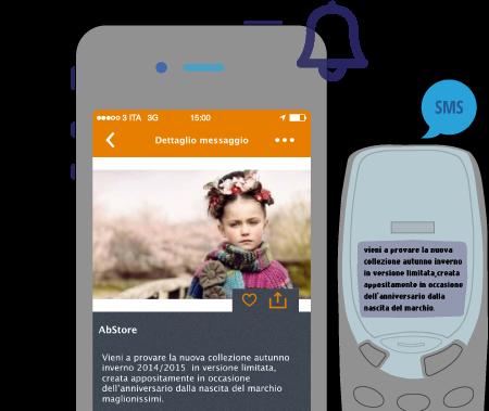 proximity marketing mobile